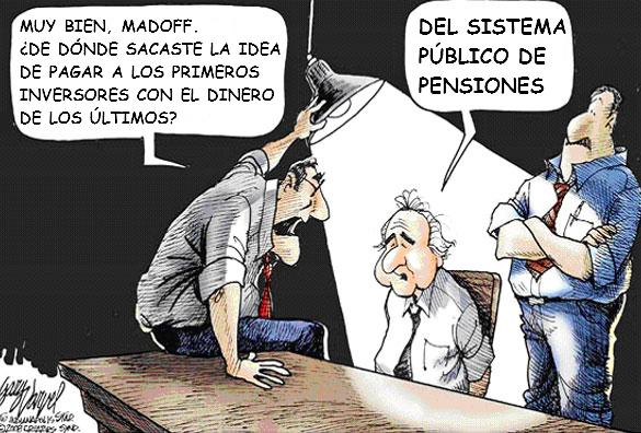 Sistema Ponzi